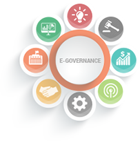 National Skills Registry | Alankit e-Governance